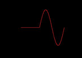 2-基于机电伺服系统低温性能验证试验的工艺改进-伺服与运动控制1168.png
