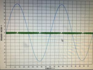 2-基于机电伺服系统低温性能验证试验的工艺改进-伺服与运动控制1452.png