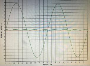 2-基于机电伺服系统低温性能验证试验的工艺改进-伺服与运动控制3842.png