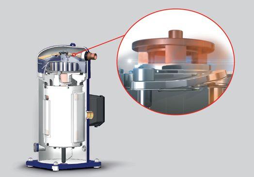 丹佛斯制冷剂周低GWP解决方案