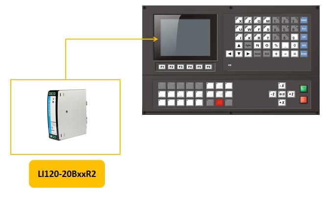 金升陽 120W 4000VAC高隔離小體積導軌電源——LI120-20BxxR2系列