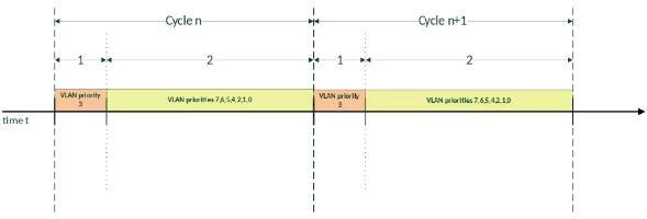 CC-Link TSN网络工作原理.jpg