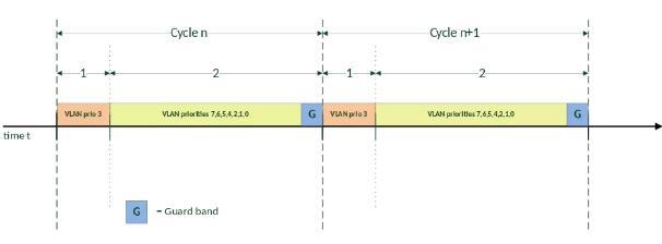 CC-Link TSN网络工作方式是怎么样的.jpg