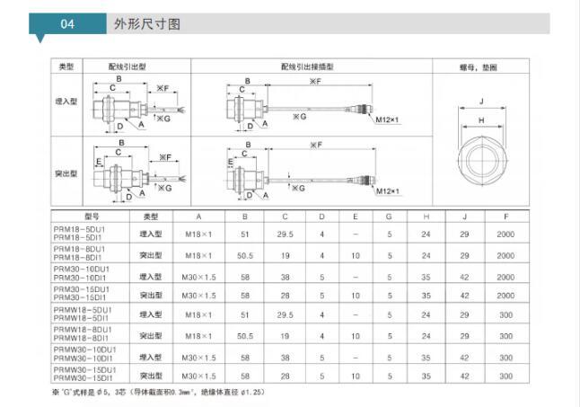 奥托尼克斯传感器类型.jpg