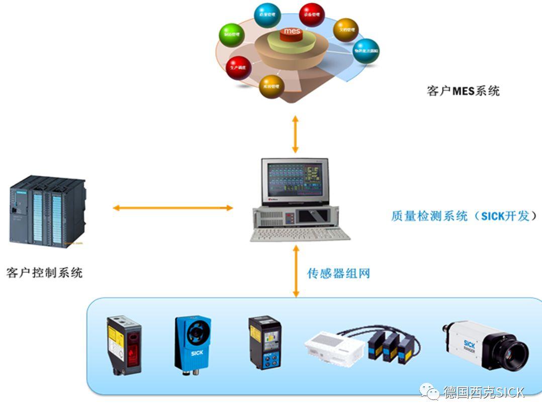 多產品集成系統—白色家電行業新思路,新拓展048.jpg