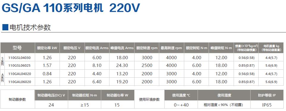 武汉迈信G系列伺服电机