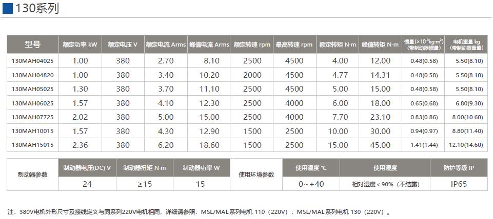武汉迈信M系列伺服电机