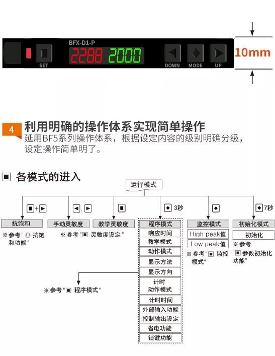 奥托尼克斯光纤放大器维修.jpg