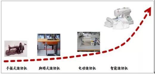 CC-Link IE 技术.jpg