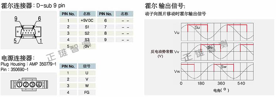 霍爾連接器,霍爾輸出信號,電源連接器.jpg