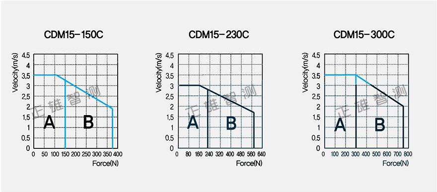 推力-速度特性图.jpg