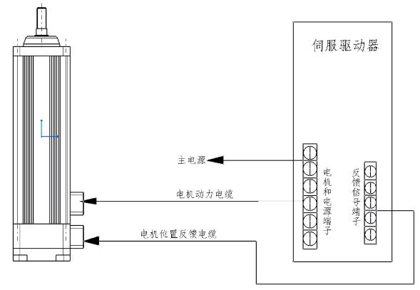 伺服电动缸构图.png