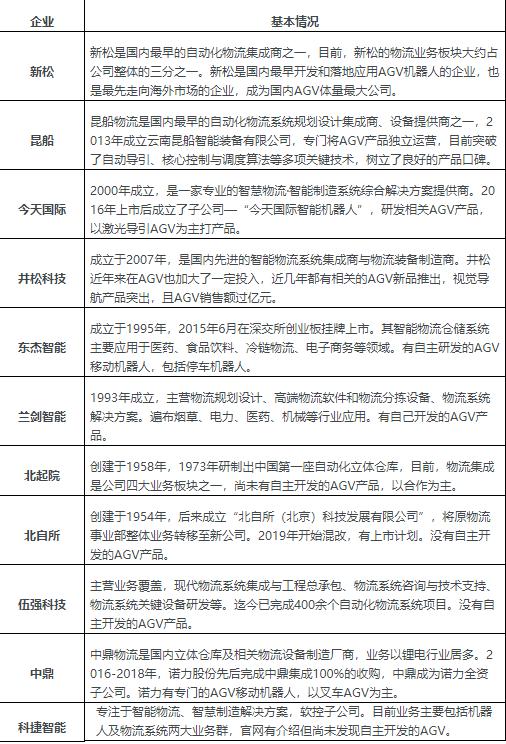 AGV集成商.png