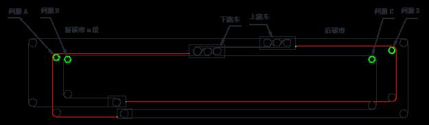 丹佛斯變頻器與MCO305電子凸輪功能在鋪網機上的應用 - V2.11099.png