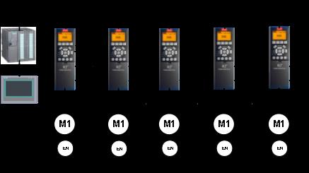 丹佛斯變頻器與MCO305電子凸輪功能在鋪網機上的應用 - V2.11934.png