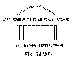2-淺析變頻調速系統輸出電抗器功能及選擇1037.png