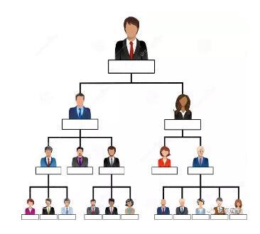 智能工厂管理架构