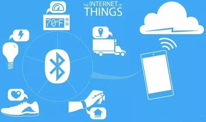 未来 AirPods 或更智能,充当助听器|宠物智能家居市场未来需求巨大