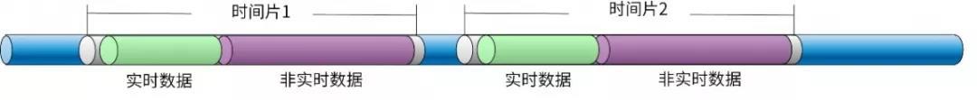 CC-Link IE TSN网络通.jpg