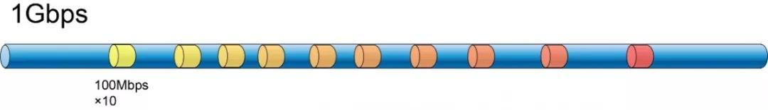 CC-Link 工业互联网.jpg