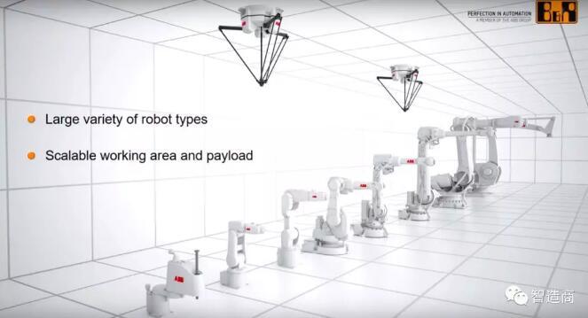 ABB多關節機器人