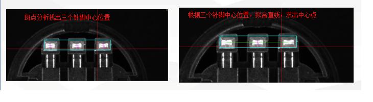 通过斑点分析找到三个针脚的中心,运用拟合直线来计算产品中心