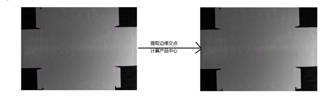 • 提取四个角点,计算产品中心