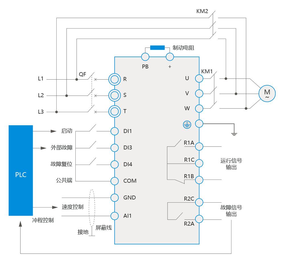 MR500變頻器在石油行業的應用
