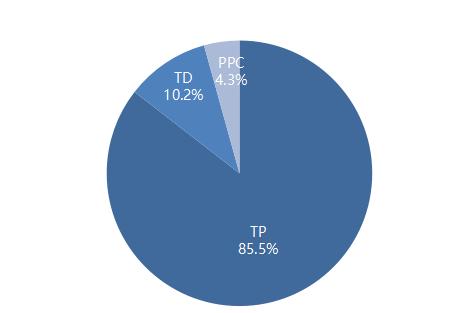 中国半导体行业HMI市场规模细分.png
