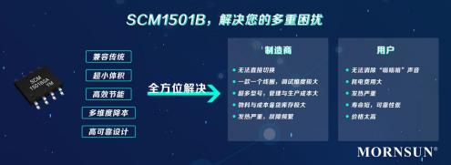 控制器SCM1501B.png
