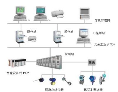 JX-300XP系统结构.png