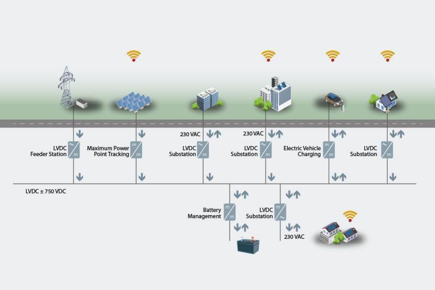 分布式智能电网.jpg