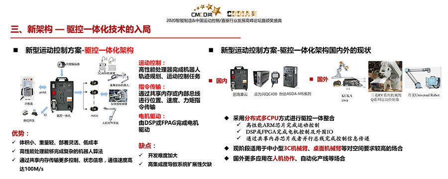 06 伺服驱动技术发展趋势展望-智能制造主论坛 (哈工大杨明)_15.png