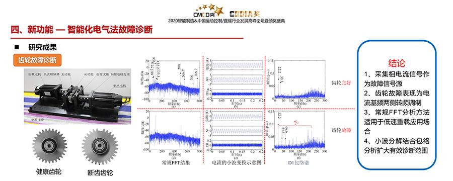 06 伺服驱动技术发展趋势展望-智能制造主论坛 (哈工大杨明)_25.png