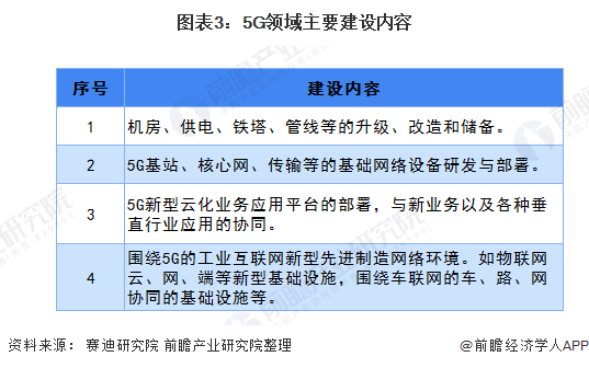 5G通信.png