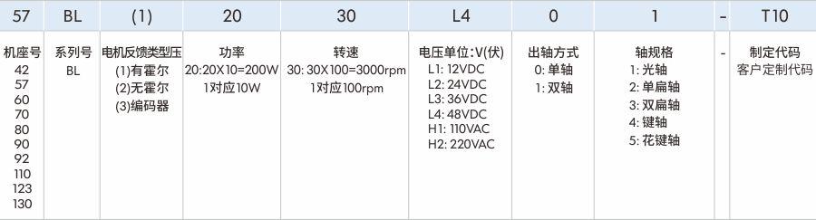 1.电机型号定义.jpg