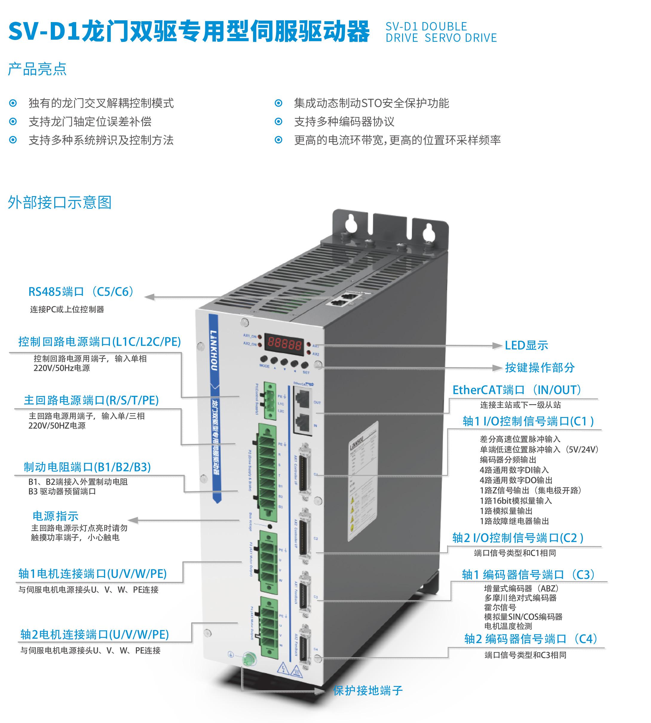 灵猴 SV-D1龙门双驱专用型伺服驱动器.jpg