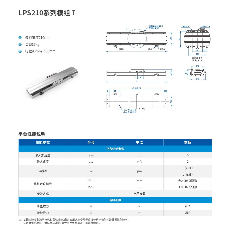 灵猴 直线电机 LPS210系列模组