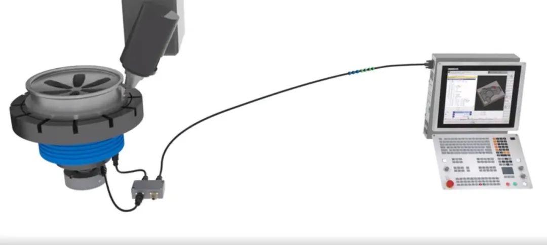 海德汉推出的EIB 5200 传感器接口盒提供可靠的信息化处理,智能保护电机,提供加工可靠性。.jpg