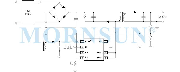 高功率密度、快速响应费控开关电源控制芯片——SCM1725A
