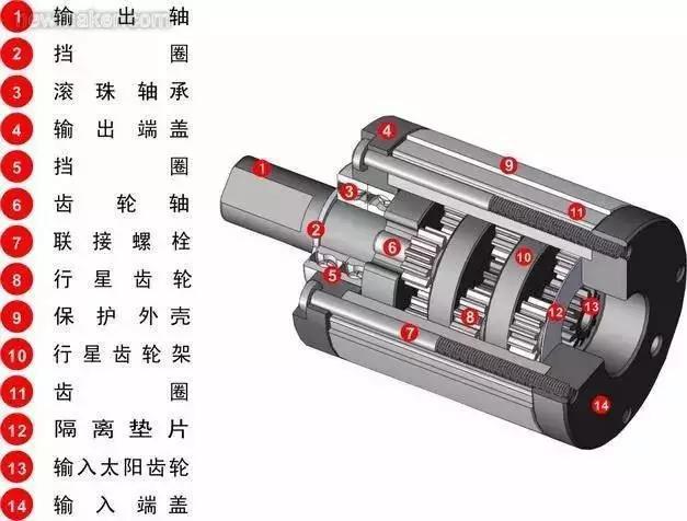 高速运转的动力装置如电动机772.png