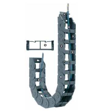 易格斯 Z 26系列 - 链, 从外径方向