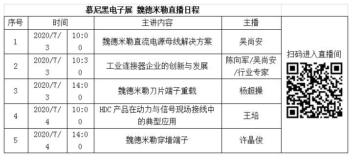 事关电子未来,十八般武艺了解一下 ——魏德米勒2020线下首秀与您相约Electronica China