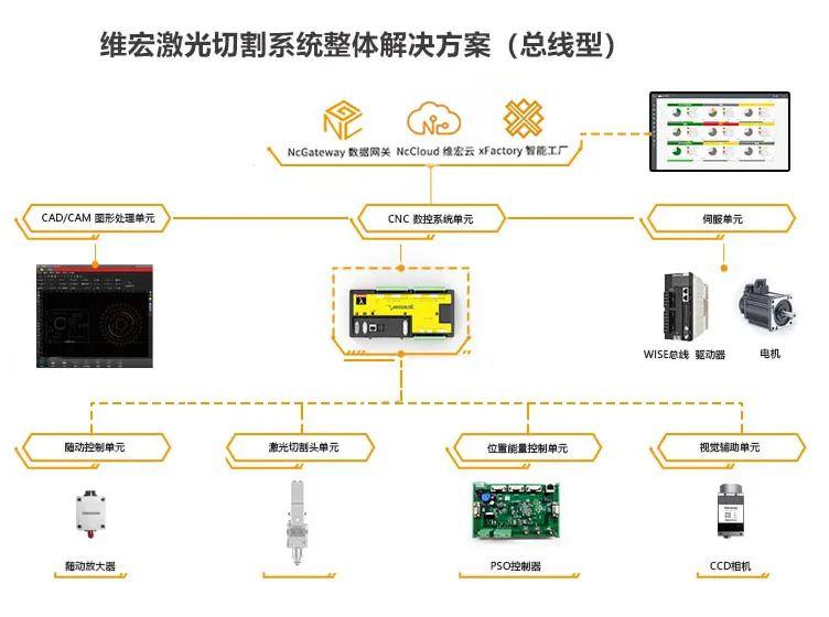 上海光博会丨线上线下双重精彩,除了红包,更有硬核技术
