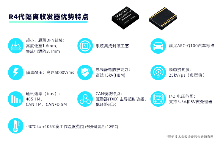 """金升阳 485/CAN总线隔离收发模块的""""芯""""级体验"""