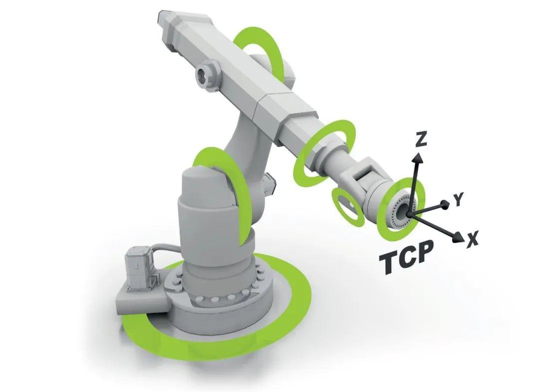 定位机器人编码器在航空航天大工件的应用