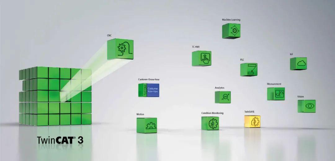 机床行业特辑 ② | 看开放式数控系统如何定义数控机床的智造未来?