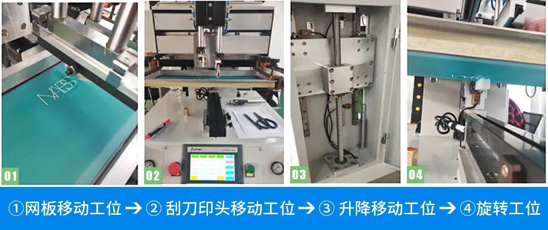 超靓的圆角丝网印刷,且看合信四轴联动系统!