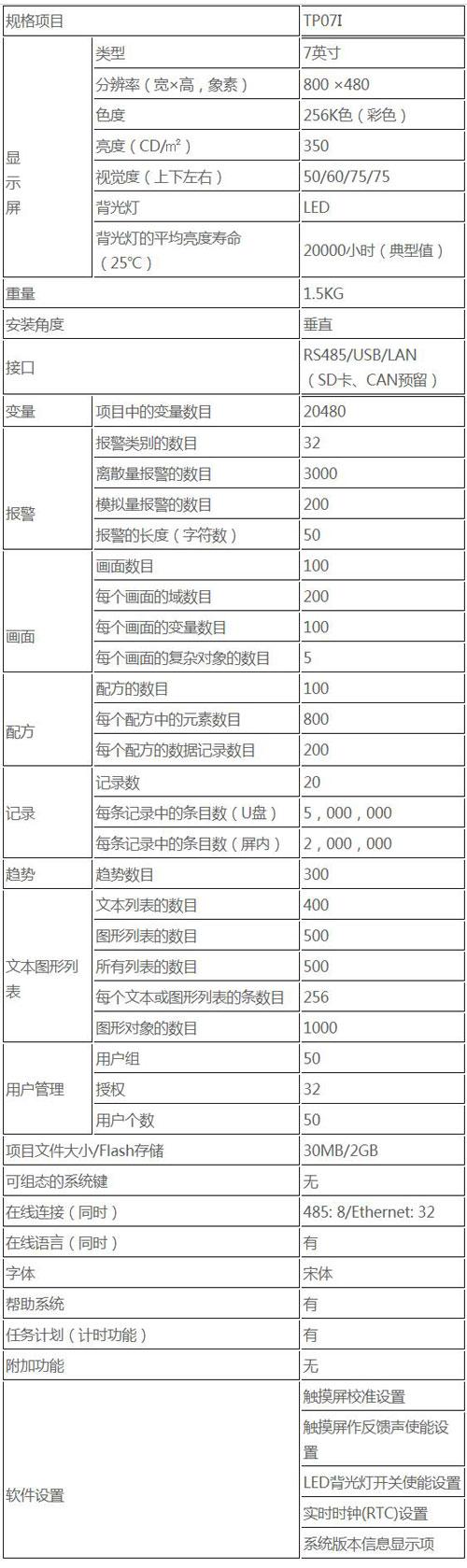 真彩LCD-TFT.jpg