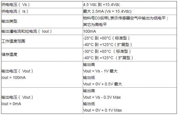 光电液位开关LLC200D3SH(工业级)电气特性.png